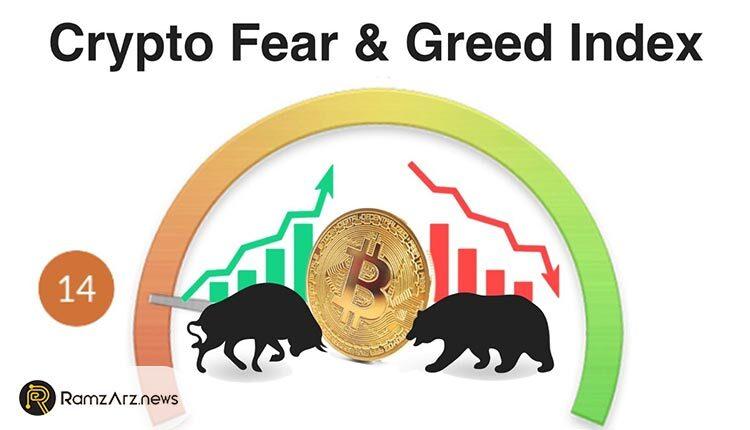 bitcoin-the-fear-greed
