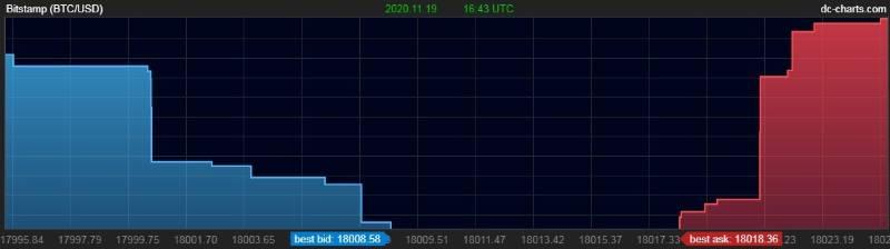 market-depth-3.jpg