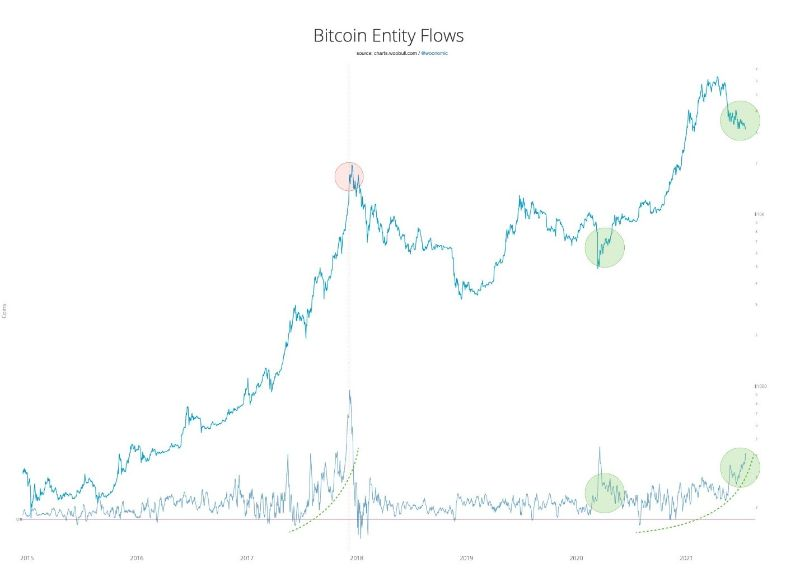 bitcoin-second-longest-drawdown