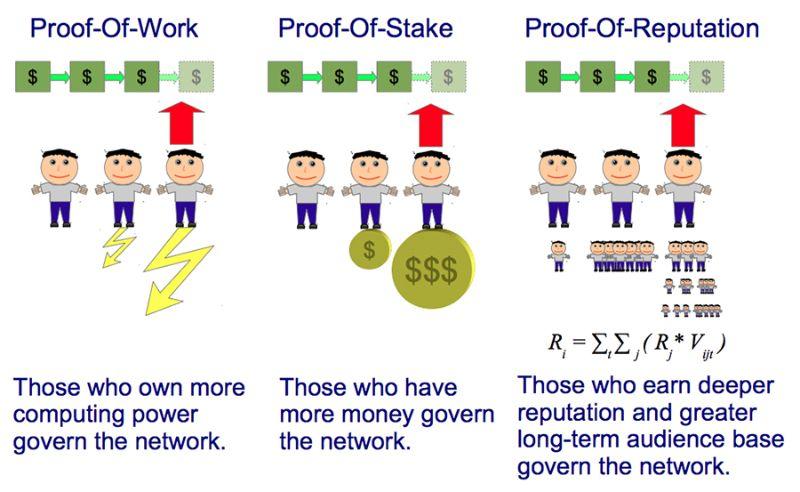 ارز دیجیتال GoChain چیست؟ شبکه گوچین رقیبی برای اتریوم