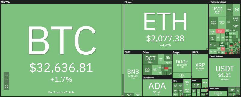 will-bitcoin-retest-40k