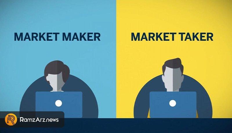 میکر (Maker) و تیکر (Taker) در بازار ارزهای دیجیتال چیست؟