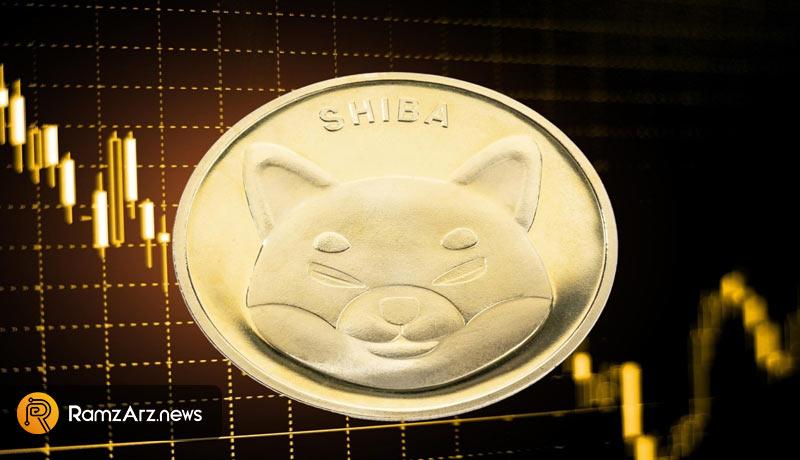 shiba-inu-shib-price-hit -another-record